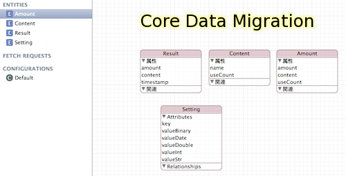 Core Data Migration Image