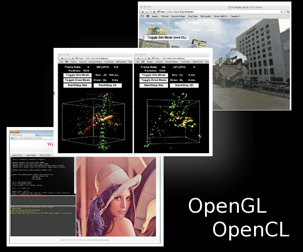 OpenGL OpenCL Image