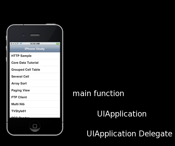 UIApplication UIApplicationDelegate