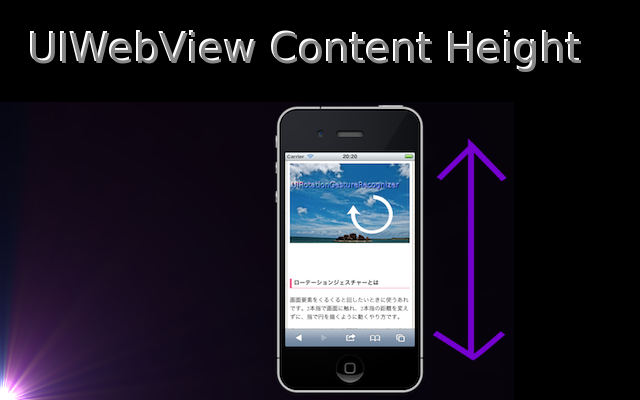 UIWebView Content Height